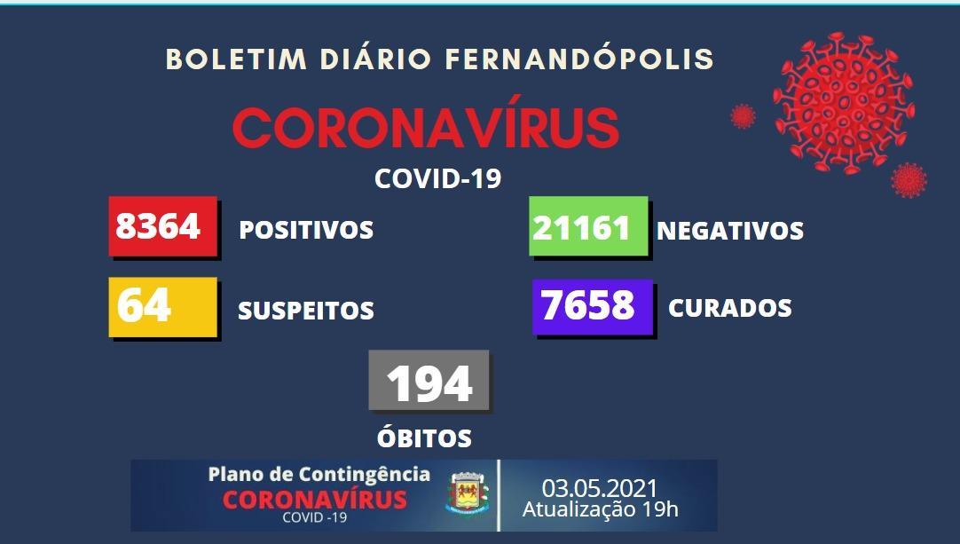 Mulher de 54 e homem de 59 anos são vítimas do coronavírus em Fernandópolis