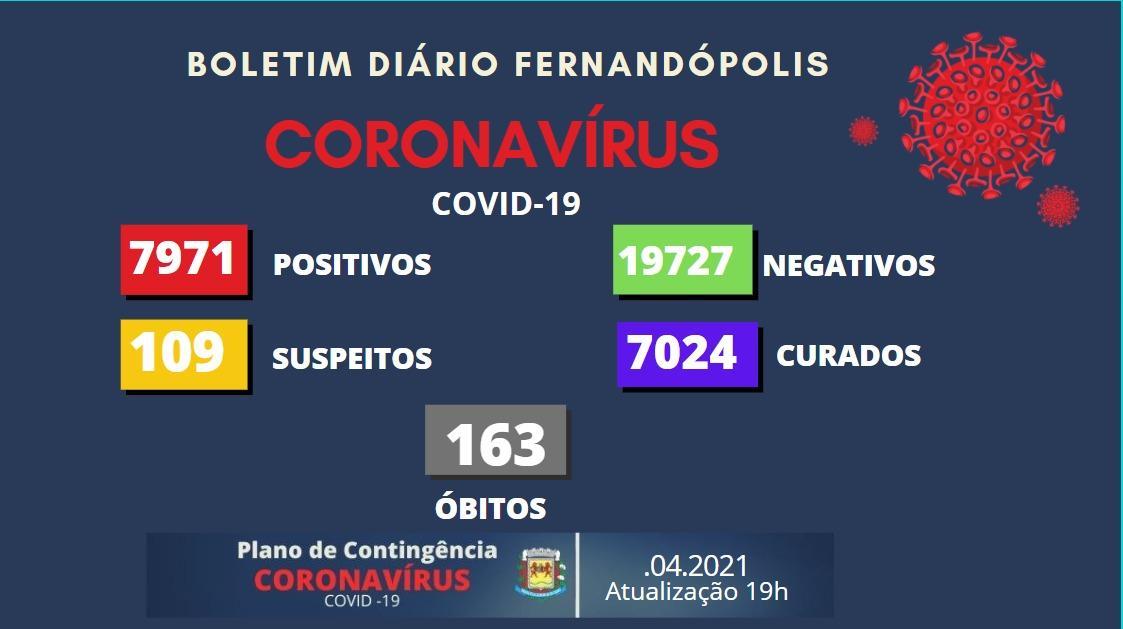 Mais uma morte por coronavírus é registrada na UPA Fernandópolis