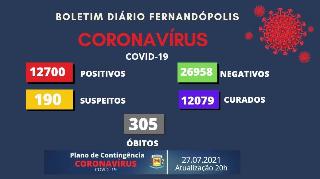 Idoso sem comorbidades é mais uma vítima da Covid em Fernandópolis