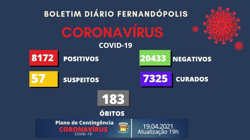 Boletim registra mais quatro mortes por coronavírus em Fernandópolis