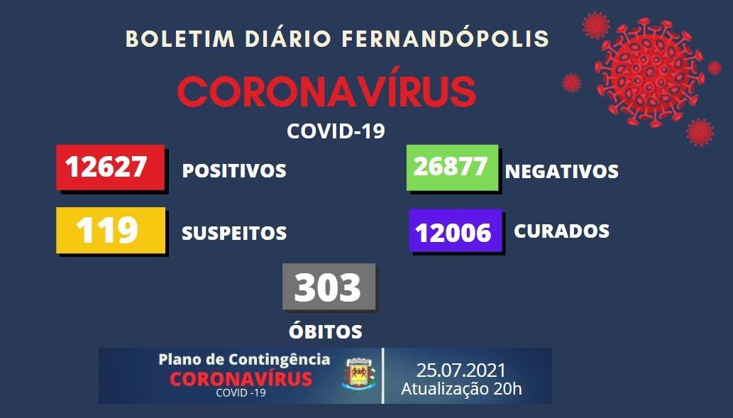 Idoso internado na UPA é mais uma vítima da Covid-19 em Fernandópolis