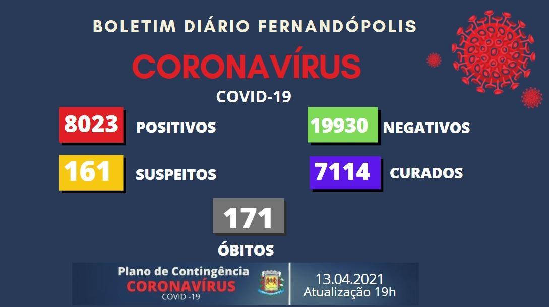 CORONAVÍRUS: Fernandópolis registra três novas mortes pela doença