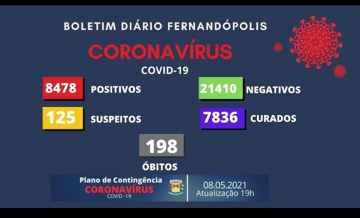 Fernandópolis registra 10 novos casos de coronavírus neste sábado
